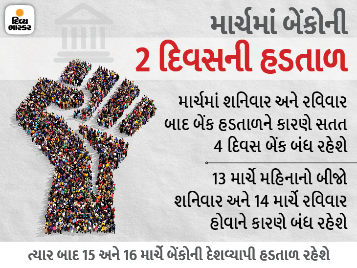 બેંકો 13થી 16 માર્ચ સુધી સતત 4 દિવસ બંધ રહેશે, મુશ્કેલી ન થાય તે માટે વહેલી તકે બેંકને લગતા કામ પૂરા કરી લો યુટિલિટી,Utility - Divya Bhaskar
