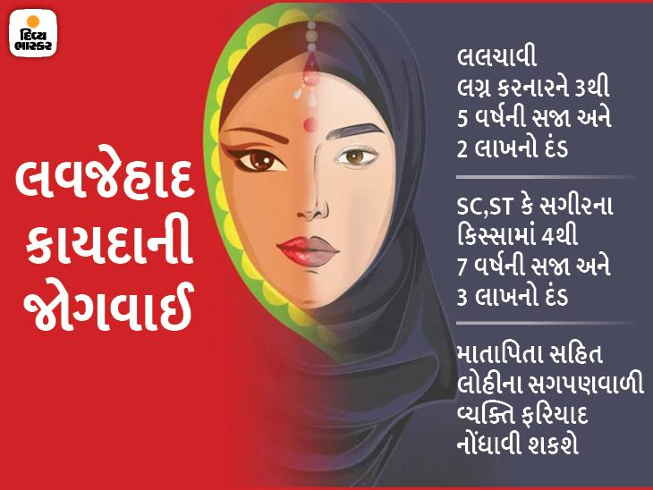 ગુજરાત વિધાનસભામાં ગુરુવારે લવ જેહાદ અંગેનો કાયદો પસાર કરાશે, ધર્મ પરિવર્તનના વર્તમાન કાયદામાં સુધારો થશે|અમદાવાદ,Ahmedabad - Divya Bhaskar