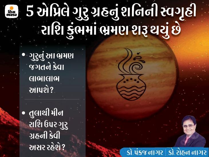 5 એપ્રિલથી ગુરુ ગ્રહનું કુંભ રાશિમાં ભ્રમણ શરૂ થયું; આ રાશિ પરિભ્રમણ કોના માટે પ્રગતિ લાવશે અને કોને કષ્ટ આપશે|જ્યોતિષ,Jyotish - Divya Bhaskar