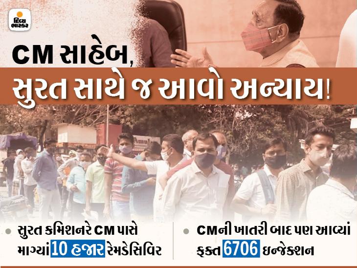 CM જાહેરાત કરી ગયા છતાં આવી હાલત, લોકો કલાકો સુધી લાઇનમાં ઊભા રહેવા છતાં રેમડેસિવિર ઇન્જેક્શન મળતાં નથી|સુરત,Surat - Divya Bhaskar