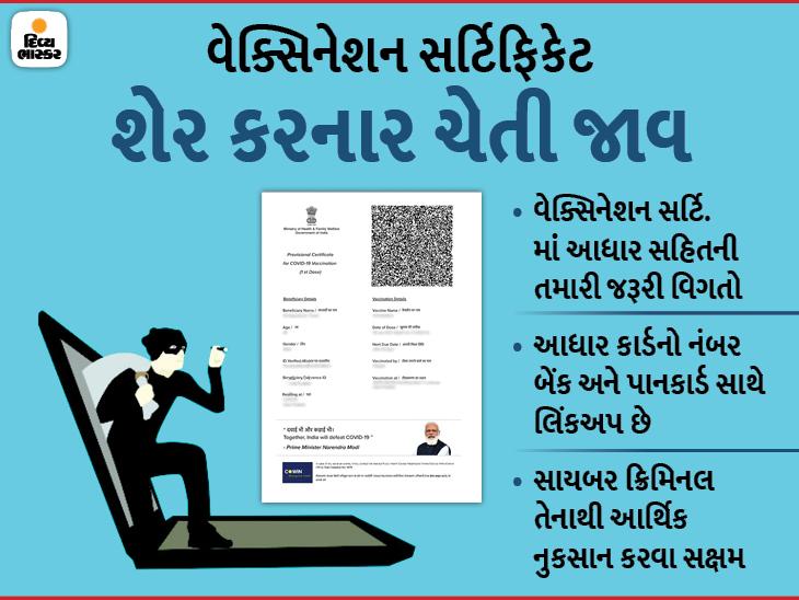 કોરોના વેક્સિનેશનનું સર્ટિફિકેટ સોશિયલ સાઈટ્સ પર શેર કરવાથી તમને આર્થિક નુકસાન થવાની શક્યતા|અમદાવાદ,Ahmedabad - Divya Bhaskar