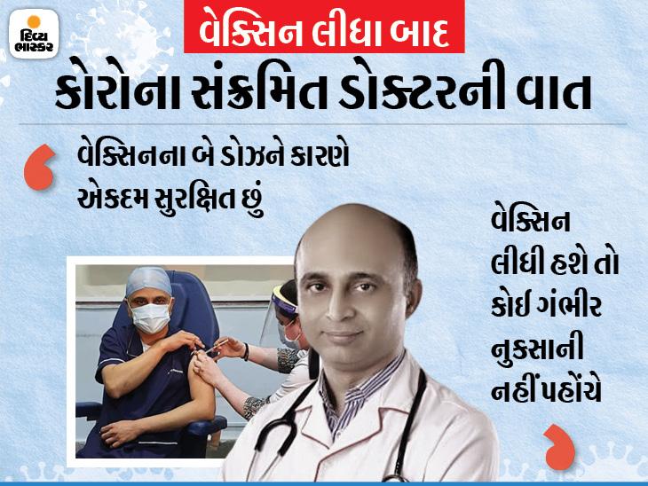 રાજકોટમાં બે ડોઝ લીધા બાદ ડોક્ટર કોરોના સંક્રમિત, કહ્યું- જો આ ડોઝ ન લીધા હોત તો મારા ભુક્કા બોલી જાત, મેજર લક્ષણો નથી, દવા વિના સાજો થઈશ રાજકોટ,Rajkot - Divya Bhaskar