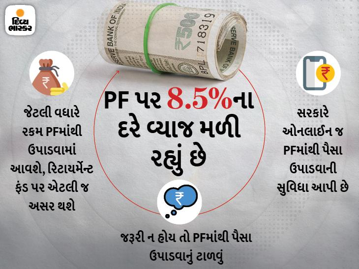 PF અકાઉન્ટમાંથી પૈસા ઉપાડવાની ઉતાવળ ન કરો, 1 લાખ રૂપિયા ઉપાડવા પર રિટાયર્મેન્ટ ફંડને 11 લાખથી વધારે નુકસાન થશે|યુટિલિટી,Utility - Divya Bhaskar