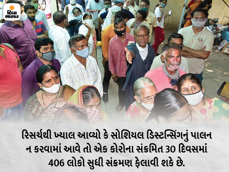 સરકારે લોકોને કહ્યું- સમય આવી ગયો છે, જ્યારે આપણે ઘરની અંદર પણ માસ્ક પહેરીએ અને કોઈ મહેમાનને આમંત્રિત ન કરીએ|ઈન્ડિયા,National - Divya Bhaskar
