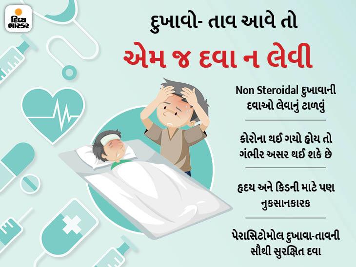 તાવ અથવા દુખાવો થાય તો પેઇનકિલર્સ લેવાનું ટાળવું, કોરોના થાય તો દર્દીની સ્થિતિ ગંભીર થઈ શકે છે; હૃદય, ડાયાબિટીસ અને બીપીના દર્દીઓ માટે ખાસ સલાહ યુટિલિટી,Utility - Divya Bhaskar
