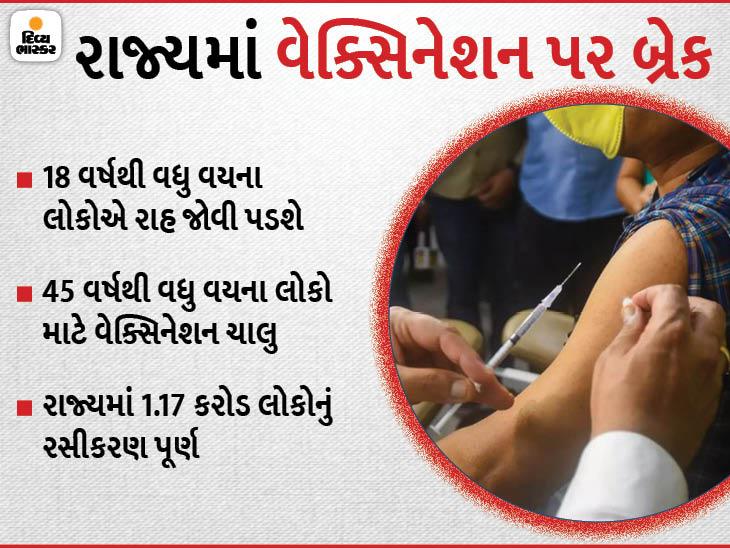 વેક્સિન રજિસ્ટ્રેશનના નામે કોઈ ફોન કરીને OTP માગે તો છેતરાશો નહીં, બેંક એકાઉન્ટ ખાલી થઈ શકે|ગાંધીનગર,Gandhinagar - Divya Bhaskar