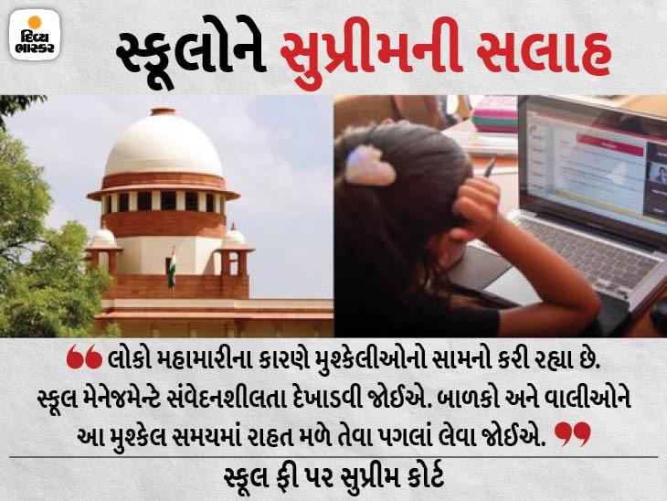 સુપ્રીમ કોર્ટે કહ્યું- સ્કુલ ચલાવવાનો ખર્ચ ઓછો થયો, તેથી ઓનલાઈન ક્લાસીસની ફી પણ ઘટાડવી જોઈએ ઈન્ડિયા,National - Divya Bhaskar