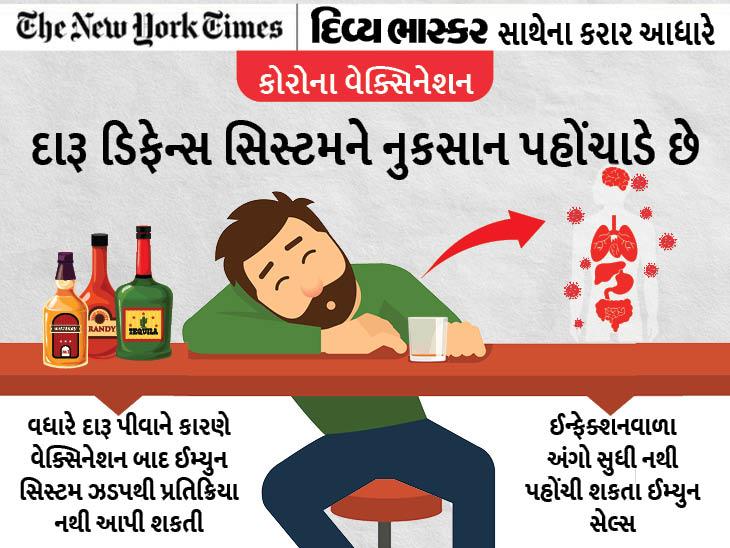 વધારે પ્રમાણમાં પીવાથી વેક્સિન બેઅસર થઈ શકે છે, જાણો વેક્સિન લેતા પહેલાં અને બાદમાં કેટલું ડ્રિંક્સ લઈ શકાય છે અને કેવી રીતે તેને મેનેજ કરવું|યુટિલિટી,Utility - Divya Bhaskar