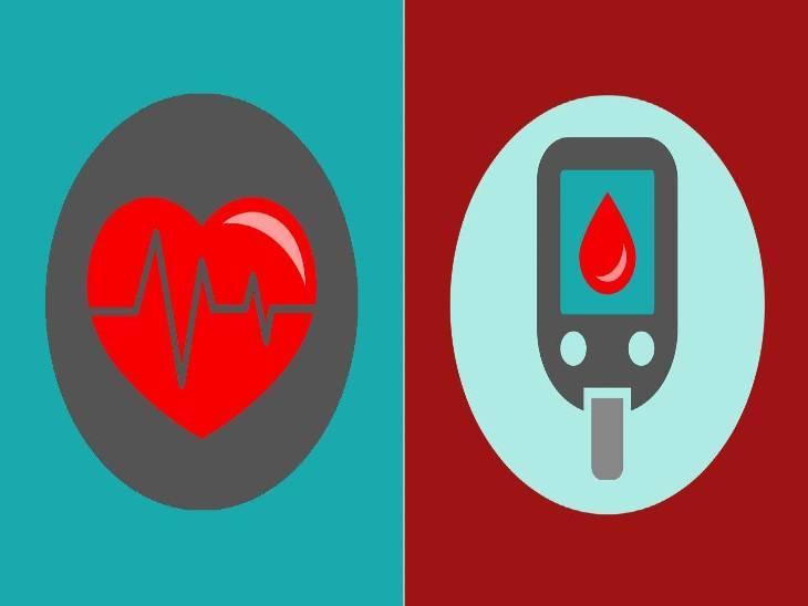 ડાયાબિટીસના હોમ આઈસોલેટ દર્દીઓએ પહેલાં દિવસે જ સ્ટેરોઈડ ન લેવી જોઈએ, એક્ટિવ રહેવું; હૃદય રોગના દર્દીઓએ ગભરાઈને વધારાની દવાઓ ન લેવી|હેલ્થ,Health - Divya Bhaskar