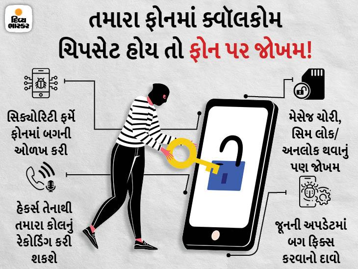 ક્વૉલકોમ ચિપસેટવાળા ફોનમાં બગ મળી આવ્યો, હેકર્સ તમારા કોલ રેકોર્ડ કરી શકે છે|ગેજેટ,Gadgets - Divya Bhaskar