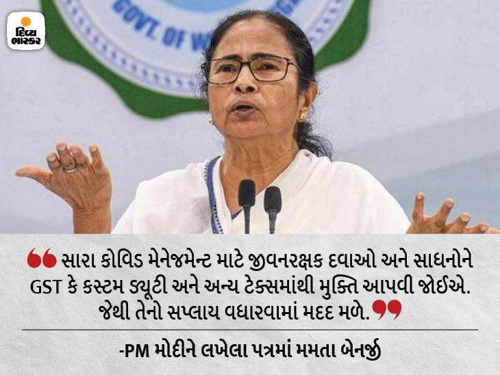 બંગાળના CMએ કહ્યું- લોકો મદદ માટે આગળ આવી રહ્યા છે, માટે દવાઓ અને મેડિકલ સાધનો પરનો ટેક્સ દૂર કરવો જોઈએ ઈન્ડિયા,National - Divya Bhaskar