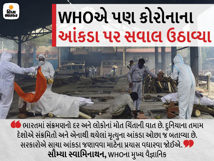 ભારતમાં ફેલાઈ રહેલા સ્ટ્રેનને WHOએ વેરિએન્ટ ઓફ કન્સર્ન જાહેર કર્યો અને કહ્યું- વેક્સિન એની સામે અસરકારક છે|ઈન્ડિયા,National - Divya Bhaskar