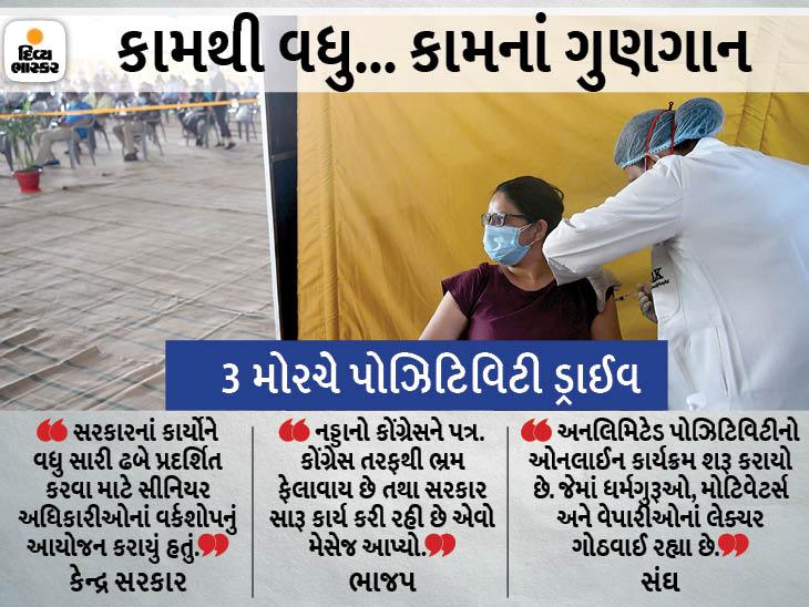મહામારીનાં કારણે કેન્દ્રની છબીમાં પડેલું ગાબડું પૂરવાની કોશિશ, સરકારની સાથે ભાજપ અને સંઘ પણ આગળ આવ્યા ઈન્ડિયા,National - Divya Bhaskar