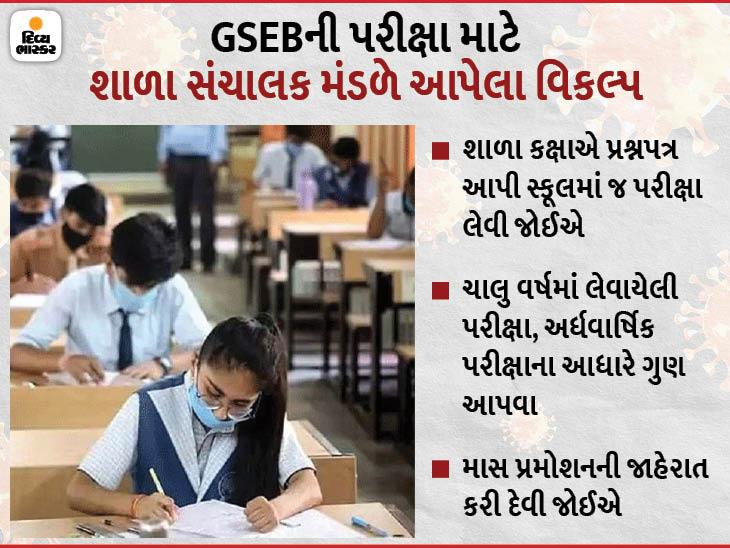 ગુજરાત બોર્ડની ધોરણ 10ની પરીક્ષા માટે રાજ્ય શાળા સંચાલક મંડળે 3 વિકલ્પ આપ્યા, PM મોદીને પત્ર લખ્યો|અમદાવાદ,Ahmedabad - Divya Bhaskar