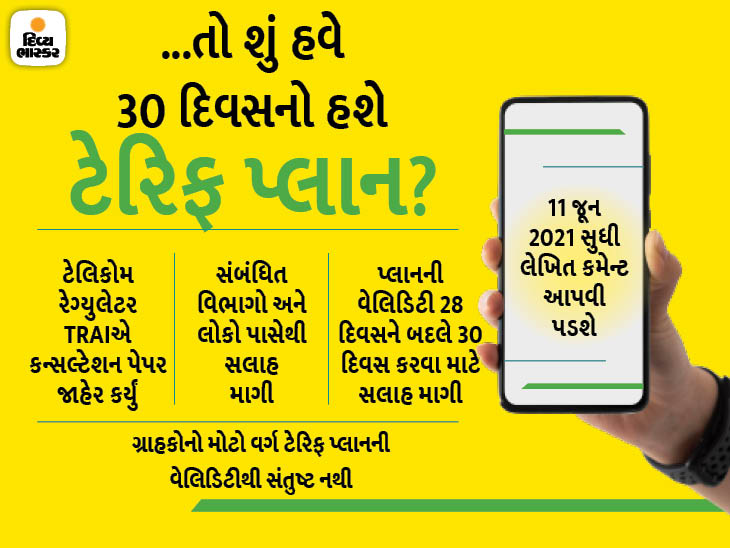 TRAIએ સંબંધિત વિભાગો માટે જાહેર કર્યું કન્સલ્ટેશન પેપર, પ્લાનની વેલિડિટી 28 દિવસને બદલે 30 દિવસ કરવા માટે સલાહ માંગી|ગેજેટ,Gadgets - Divya Bhaskar