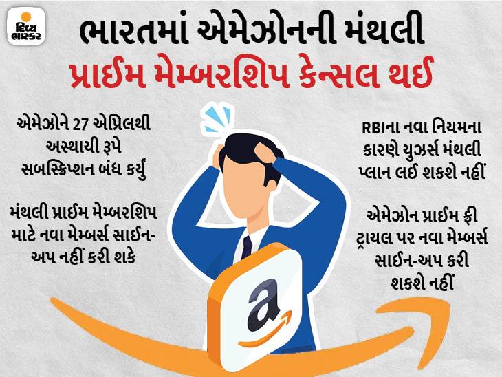 RBIના નવા નિયમના કારણે કંપનીએ મંથલી સબસ્ક્રિપ્શન પ્લાન બંધ કર્યો, ફ્રી ટ્રાયલ સાઈન-અપ પણ નહીં થાય યુટિલિટી,Utility - Divya Bhaskar