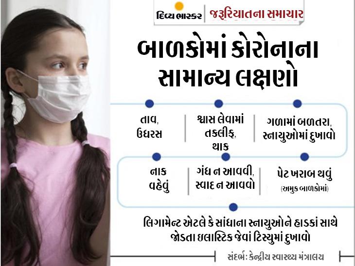 બાળકોને કોરોના થાય તો મોટાભાગના કેસમાં ઘરે સારવાર શક્ય છે, જાણો કેવી રીતે સંભાળ રાખી શકાય છે|યુટિલિટી,Utility - Divya Bhaskar