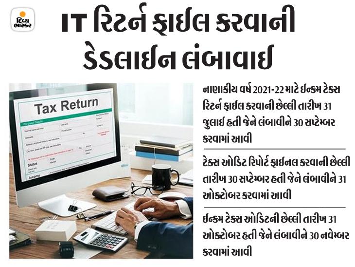 ઈન્કમ ટેક્સ ફાઈલ કરવાની છેલ્લી તારીખ લંબાવાઈ, હવે 30 સપ્ટેમ્બર સુધી રિટર્ન ફાઈલ કરી શકાશે યુટિલિટી,Utility - Divya Bhaskar
