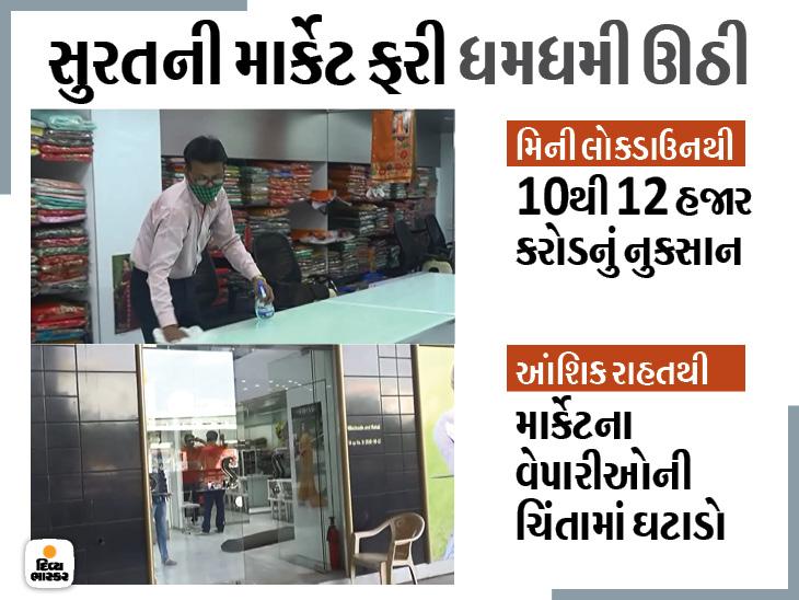 સુરતમાં 23 દિવસથી સુસ્ત પડેલા માર્કેટ ખુલતા ખુશીની લહેર, 165 કાપડ માર્કેટની 70 હજાર દુકાનો ખુલી|સુરત,Surat - Divya Bhaskar