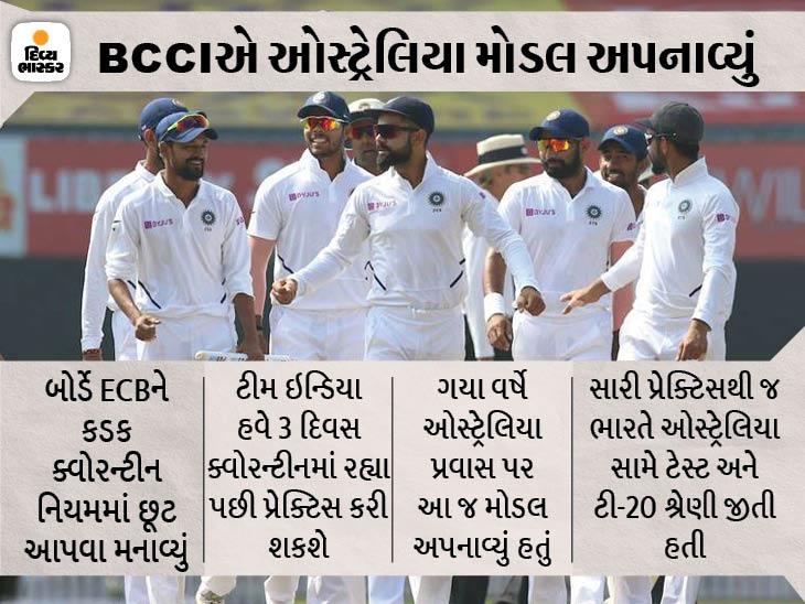 ભારતીય ખેલાડી ઇંગ્લેન્ડમાં માત્ર 3 દિવસ ક્વોરન્ટીનમાં રહેશે, ટેસ્ટ ચેમ્પિયનશિપ ફાઇનલ પહેલાં 12 દિવસ પ્રેક્ટિસ કરી શકશે ટીમ ઇન્ડિયા|ક્રિકેટ,Cricket - Divya Bhaskar