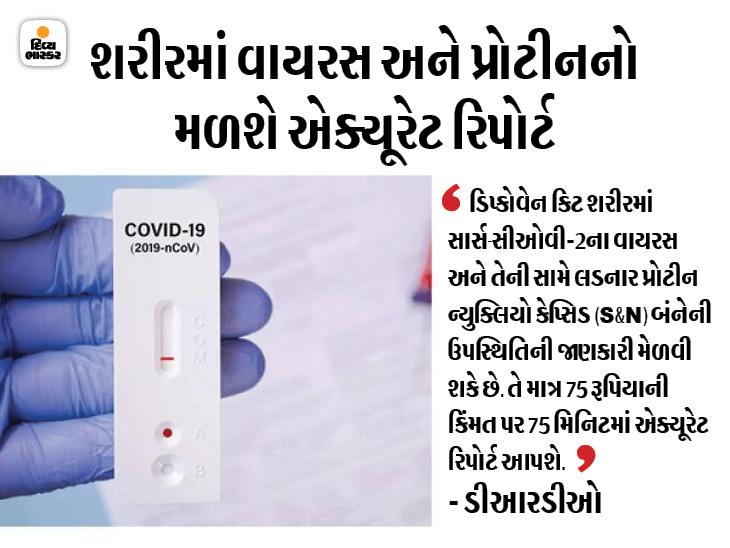 DRDOએ બનાવી કોરોના એન્ટિબોડી ટેસ્ટિંગ કિટ, 75 રૂપિયાના ખર્ચે 75 મિનિટમાં મળશે રિપોર્ટ ઈન્ડિયા,National - Divya Bhaskar
