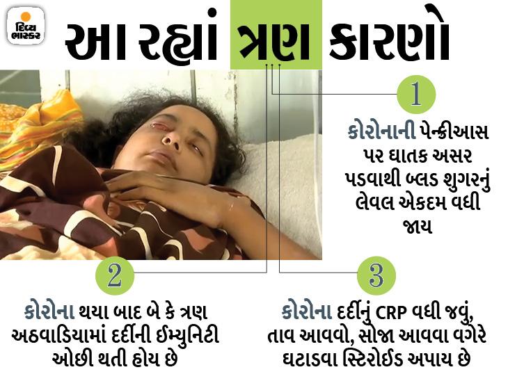 રાજકોટ સિવિલમાં કોરોના કરતા મ્યુકોરમાઇકોસિસના દર્દી વધુ, ENT સર્જને આ મહામારી માટે મુખ્ય ત્રણ કારણોજણાવ્યા|રાજકોટ,Rajkot - Divya Bhaskar