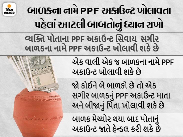બાળકોના નામે PPF અકાઉન્ટ ખોલાવતા પહેલા જાણો તેમાં કેટલા પૈસાનું રોકાણ કરી શકાય છે યુટિલિટી,Utility - Divya Bhaskar