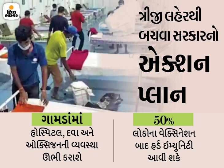 ગુજરાતમાં કોરોનાની ત્રીજી લહેર તહેવારોમાં જ આવશે તો? બીજી લહેર પહેલાં આપેલી છૂટછાટ જેવી ભૂલ તો નહીં કરે ને સરકાર...? અમદાવાદ,Ahmedabad - Divya Bhaskar