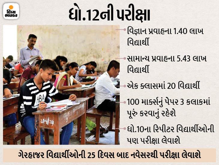 રાજ્યમાં ધોરણ 12ના વિદ્યાર્થીઓની બોર્ડની  પરીક્ષા જૂની પદ્ધતિ મુજબ લેવાશે. - Divya Bhaskar