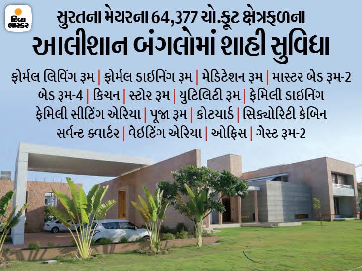 રાજ્યના કેબિનેટ મંત્રીઓને ગાંધીનગરમાં 3 બેડરૂમના બંગલા, ત્યાં સુરતના મેયરે 5 કરોડ રૂપિયાના ખર્ચે 6 બેડરૂમનો આલિશાન 'મહેલ' બનાવડાવ્યો|સુરત,Surat - Divya Bhaskar