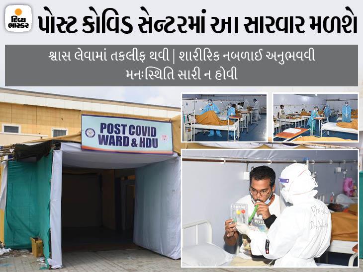 ગુજરાત યુનિવર્સિટી અને DRDO દ્વારા સંયુક્ત રીતે પોસ્ટ કોવિડ સેન્ટર શરૂ, શ્વાસની તકલીફ સહિતની સારવાર થશે|અમદાવાદ,Ahmedabad - Divya Bhaskar