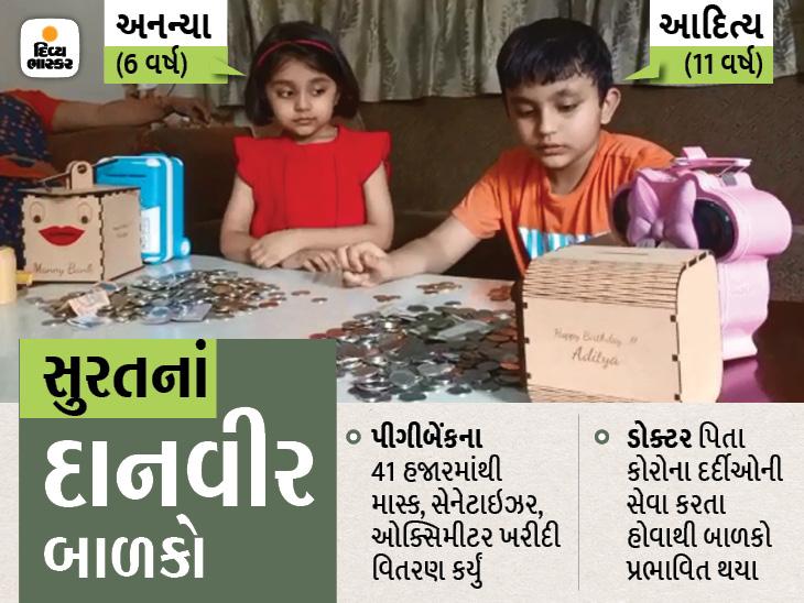 સુરતમાં 6 વર્ષની બાળકીએ જન્મદિવસે પિગી બેંકના રૂપિયા કોરોનાના દર્દીની સહાય માટે આપ્યા, 11 વર્ષના ભાઈએ પણ સાથે મળી 41 હજારનું દાન કર્યું|સુરત,Surat - Divya Bhaskar
