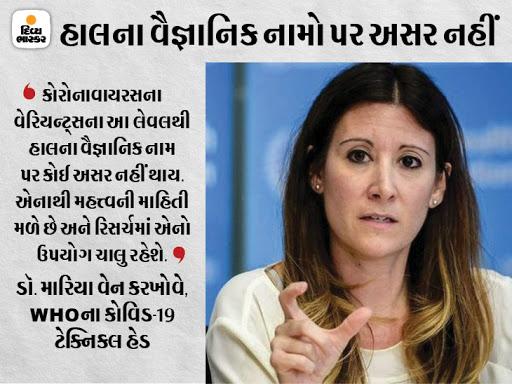 સરકારે વાયરસને 'ઇન્ડિયન વેરિયન્ટ' કહેવા બાબતે વાંધો ઉઠાવતા WHOએ નામ બદલ્યું|વર્લ્ડ,International - Divya Bhaskar