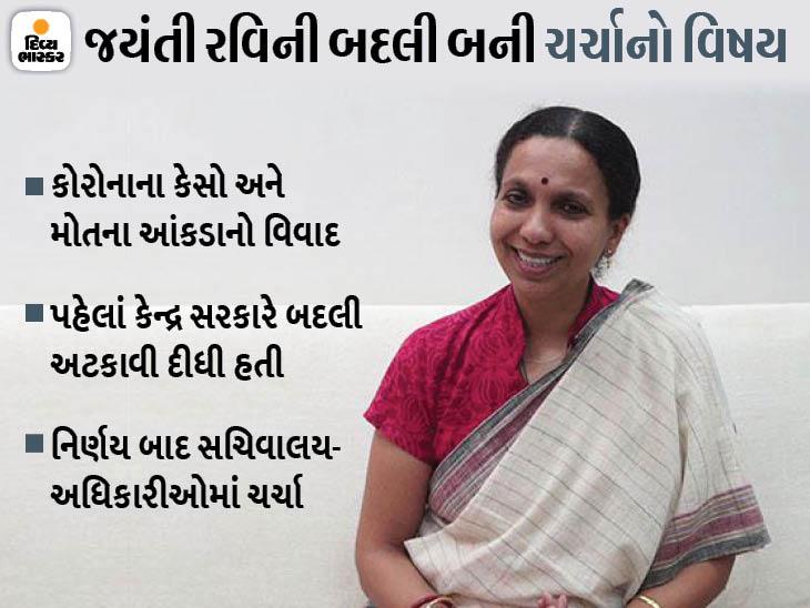 ગુજરાતનાં આરોગ્ય અગ્ર સચિવ જયંતી રવિની અચાનક બદલી, તામિલનાડુના ઓરોવિલ ફાઉન્ડેશનનાં સચિવ તરીકે નિમાયાં|અમદાવાદ,Ahmedabad - Divya Bhaskar