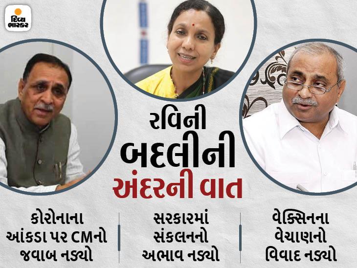 જયંતી રવિની અચાનક બદલી પાછળ મુખ્યમંત્રી અને નાયબ મુખ્યમંત્રી વચ્ચેની આંતરિક લડાઈ કારણભૂત...!!|અમદાવાદ,Ahmedabad - Divya Bhaskar