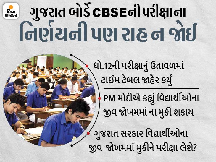 PMની અપીલથી CBSEની પરીક્ષા રદ, ગુજરાત સરકાર હવે અસમંજસમાં, GSEBની પરીક્ષા લેવી કે કેમ?|અમદાવાદ,Ahmedabad - Divya Bhaskar