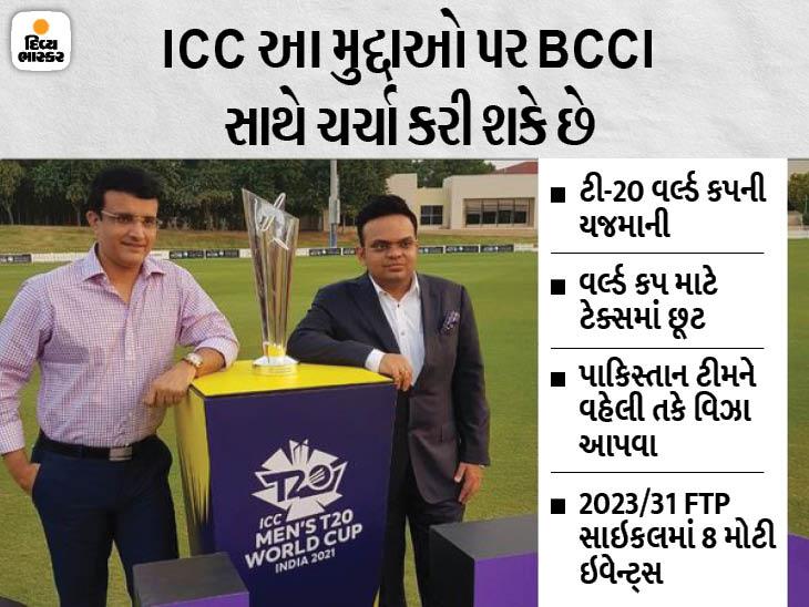 ભારત અથવા UAEમાં ટૂર્નામેન્ટ યોજવા બાબતે આજે ICC અને BCCIની બેઠક, પાકિસ્તાનની ટીમના વિઝા સહિત 6 મુદ્દાઓ પર વાતચીત થઈ શકે છે|ક્રિકેટ,Cricket - Divya Bhaskar