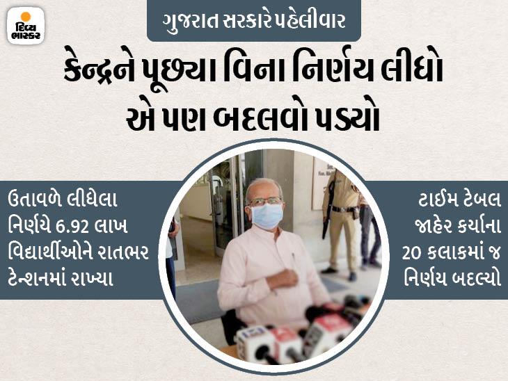 ગુજરાત બોર્ડની પણ ધોરણ 12ની પરીક્ષા રદ, કેબિનેટની બેઠકમાં લેવાયેલો નિર્ણય, PMના નિર્ણયને CMએ માન્યો અમદાવાદ,Ahmedabad - Divya Bhaskar