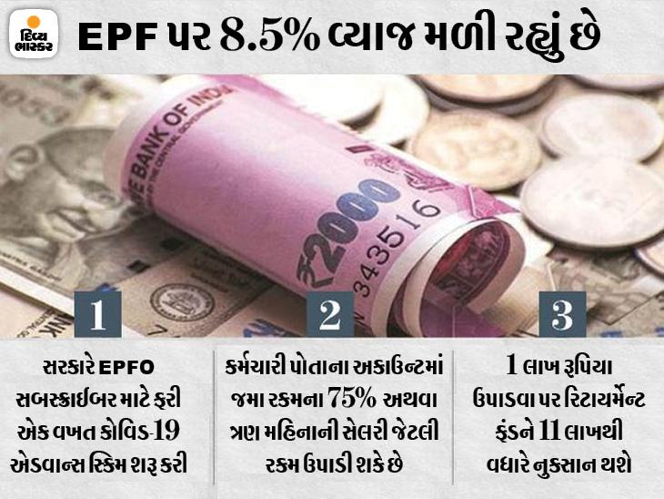 પૈસાની જરૂર ન હોય તો PF ફંડમાંથી પૈસા ઉપાડવાનું ટાળવું, તેનાથી તમારા રિટાયર્મેન્ટ ફંડને મોટું નુકસાન પહોંચી શકે છે યુટિલિટી,Utility - Divya Bhaskar