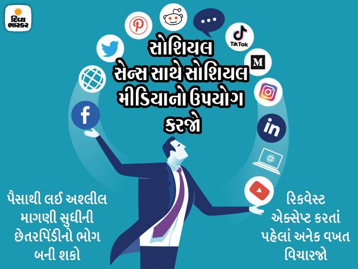 અમદાવાદમાં સ્વરૂપવાન પરિણીતા સોશિયલ મીડિયા પર સીમા સાથે અંગત વાતો શેર કરતી, પણ સીમા સમીર નીકળ્યો|અમદાવાદ,Ahmedabad - Divya Bhaskar