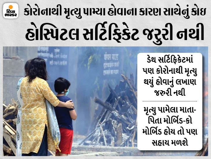કોરોનામાં મૃત્યુ પામેલા માતા-પિતાના ડેથ સર્ટિ.માં મૃત્યનું કારણ નહીં લખ્યું હોય તો પણ અનાથ બાળકોને મહિને રૂ.4000ની સહાય મળશે|અમદાવાદ,Ahmedabad - Divya Bhaskar
