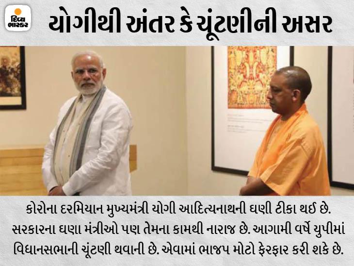 વડાપ્રધાન નરેન્દ્ર મોદી- ગૃહમંત્રી અમિતશાહે સોશિયલ મીડિયા પર ઉત્તરપ્રદેશના CMને શુભેચ્છા ન પાઠવી|ઈન્ડિયા,National - Divya Bhaskar