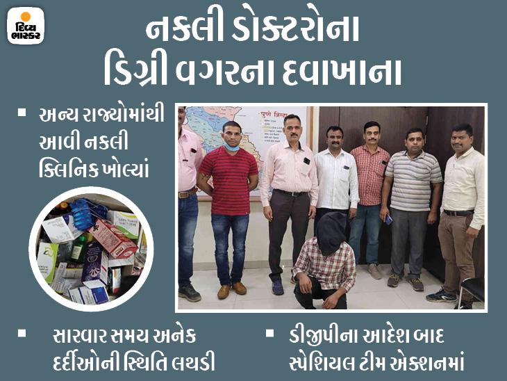 ગુજરાતમાંથી 2 મહિનામાં 129 નકલી ડોક્ટર ઝડપાયા, કોરોનાના ખોફનો ફાયદો ઉઠાવી લોકોના સ્વાસ્થ્ય સાથે ચેડાં કરતા, અનેકની સ્થિતિ ગંભીર બની હતી અમદાવાદ,Ahmedabad - Divya Bhaskar
