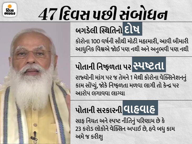 પ્રથમઃ 18 વર્ષથી મોટી ઉંમરનાને હવે સરકાર આપશે ફ્રી વેક્સિન, બીજીઃ 80 કરોડ ગરીબોને દિવાળી સુધી મફત અનાજ ઈન્ડિયા,National - Divya Bhaskar