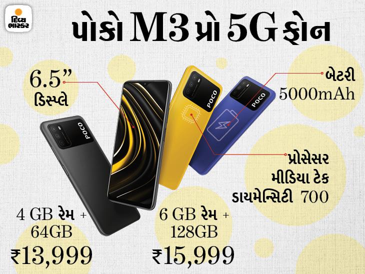 33 હજાર રૂપિયાના 'રિયલમી V13 5G' જેવું પ્રોસેસર ધરાવતા આ ફોનની કિંમત માત્ર ₹13,999, જાણો સ્પેસિફિકેશન અને ફીચર્સ|ગેજેટ,Gadgets - Divya Bhaskar