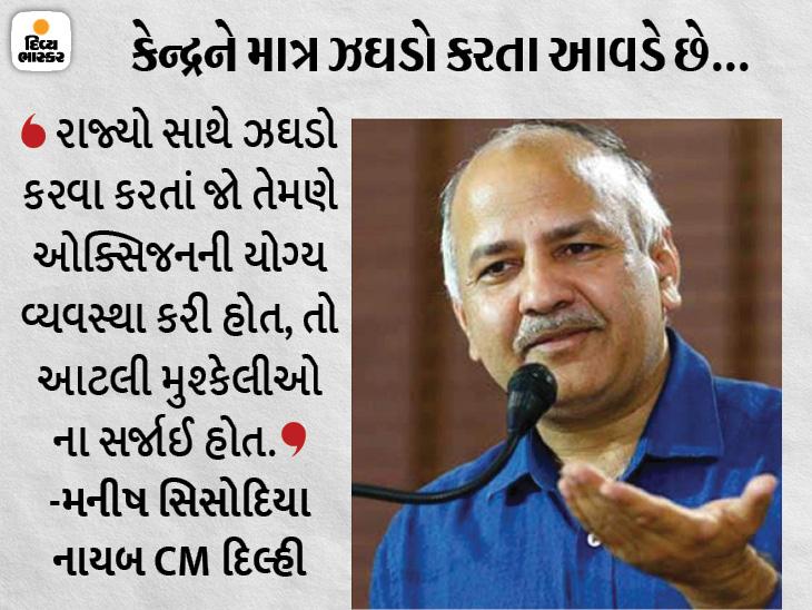 દિલ્હીના નાયબ CMએ કહ્યું- ભારતીય ઝઘડા પાર્ટી બની ગઈ છે ભાજપ, તેમની પાસે માત્ર રાજ્યો સામે લડવાનું કામ છે ઈન્ડિયા,National - Divya Bhaskar
