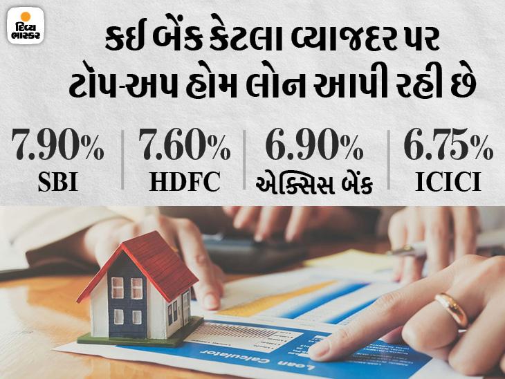 કોરોનાકાળમાં પૈસાની જરૂર હોય તો ટોપ અપ હોમ લોન લઈ શકાય છે, ઓછા વ્યાજ દરમાં બેંક આ લોન ઓફર કરે છે યુટિલિટી,Utility - Divya Bhaskar