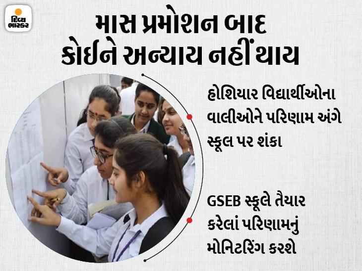 ગુજરાતમાં ધોરણ 10નાં પરિણામ તૈયાર કરવાની જવાબદારી સ્કૂલના માથે, કોઈ ગેરરીતિ થઈ તો કાર્યવાહીથી નહીં બચી શકે|અમદાવાદ,Ahmedabad - Divya Bhaskar
