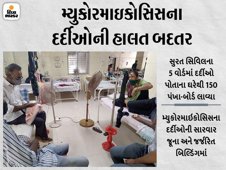 સુરત સિવિલ હોસ્પિટલમાં મ્યુકોરમાઇકોસિસની સારવાર લેવા માટે દર્દીએ ઘરેથી પંખા-ઇલેક્ટ્રિક બોર્ડ લાવવું પડે છે|સુરત,Surat - Divya Bhaskar