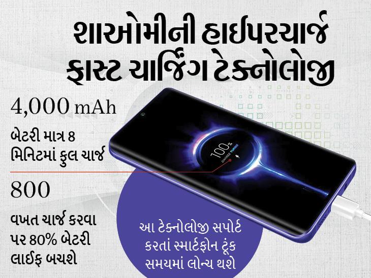 શાઓમીના લેટેસ્ટ ચાર્જરથી તમારો ફોન કેટલો સુરક્ષિત? યુઝર્સના સવાલોનો કંપનીએ આપ્યો આ જવાબ|ગેજેટ,Gadgets - Divya Bhaskar
